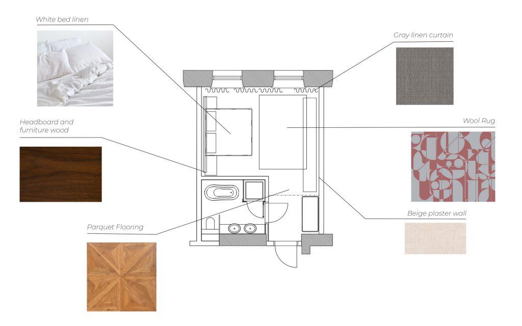 boceto de visualización arquitectónica